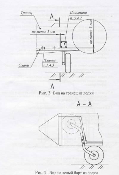 Колеса для пвх лодки своими руками чертежи