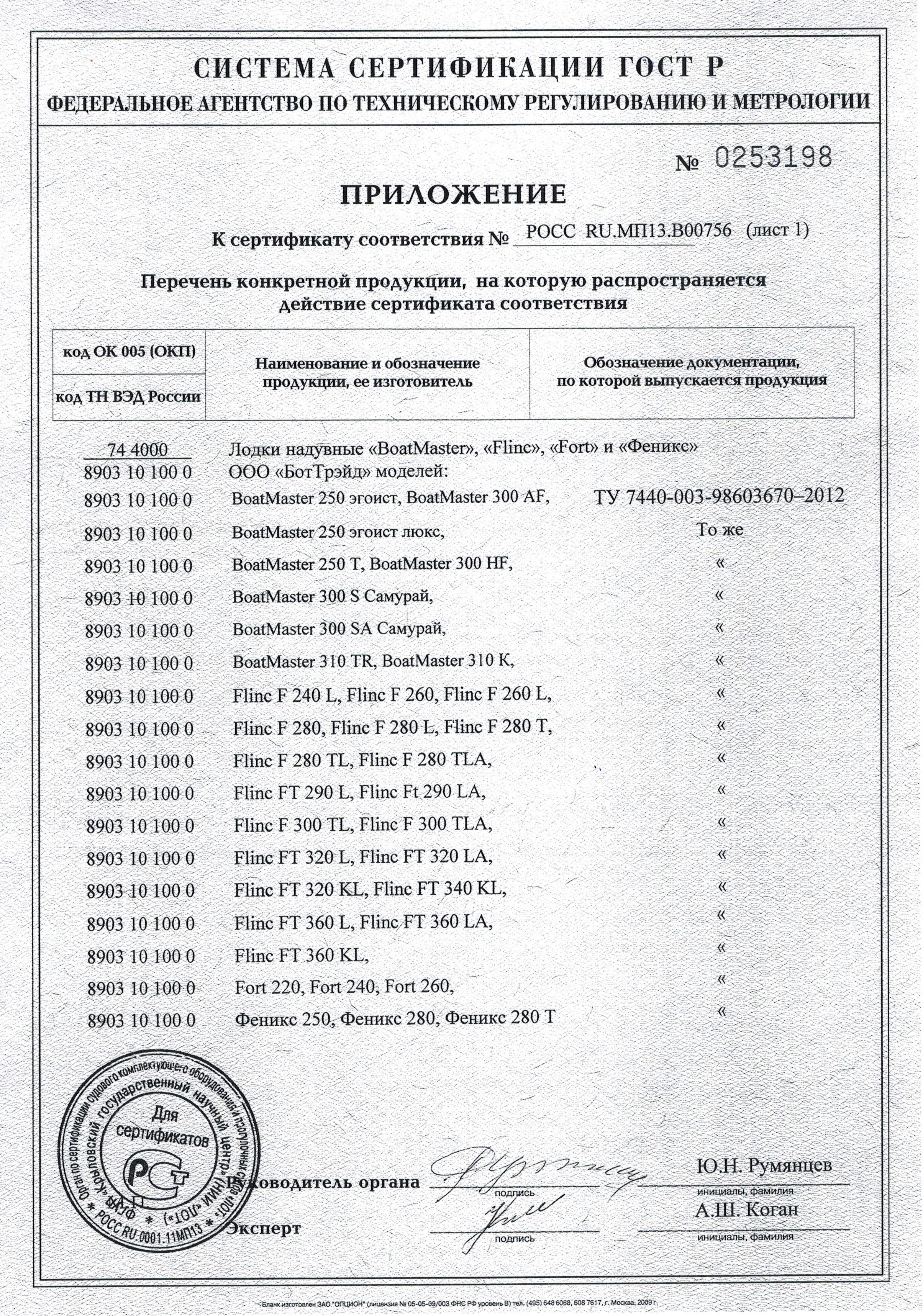 сертификат на лодки badger